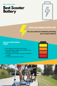 Best Scooter Battery